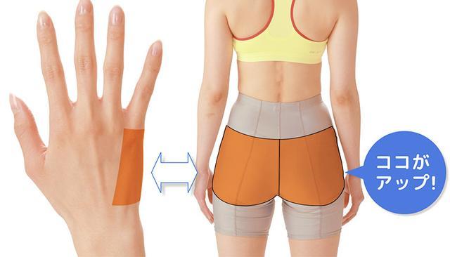 画像13: ふくらはぎダイエットに!二重あごや二の腕など「部分やせ」ができる【ダイエットテープのやり方】を紹介