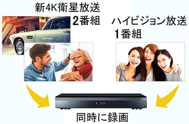 画像: 4Kチューナー×2、2Kチューナー×3の構成でトリプル録画が可能。例えば4K放送×2と2K放送×1の同時録画などが可能になっている。