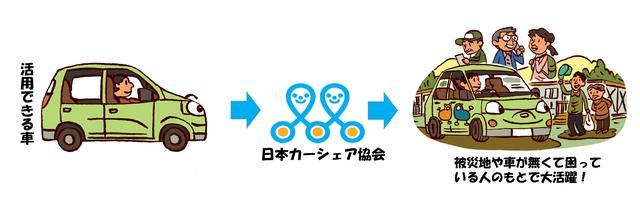 画像: 活用できる車は社会のために役立てる! peraichi.com
