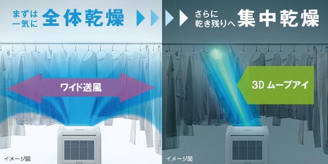 画像: エアコンでおなじみの3Dムーブアイが、乾き具合を常にチェック。濡れている部分を知らせてくれ、ピンポイントで送風して乾かしてくれる。