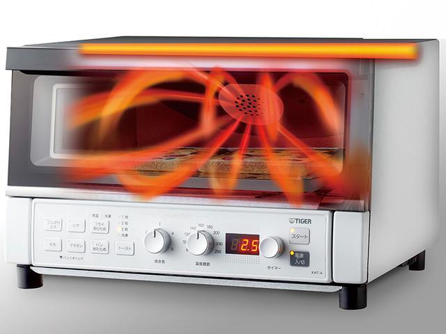 画像: ヒーターから発する熱を庫内全体に循環させることで、加熱ムラを抑え、焼き上がり時間も短縮できる。
