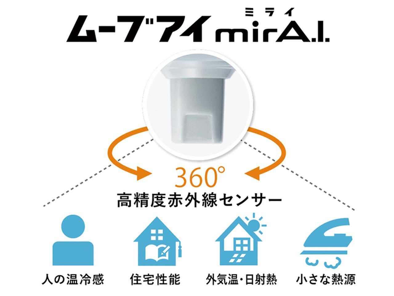 画像7: 【エアコン選び&使い方】室外機の掃除は必要?サーキュレーターは夏と冬で使い分けよう