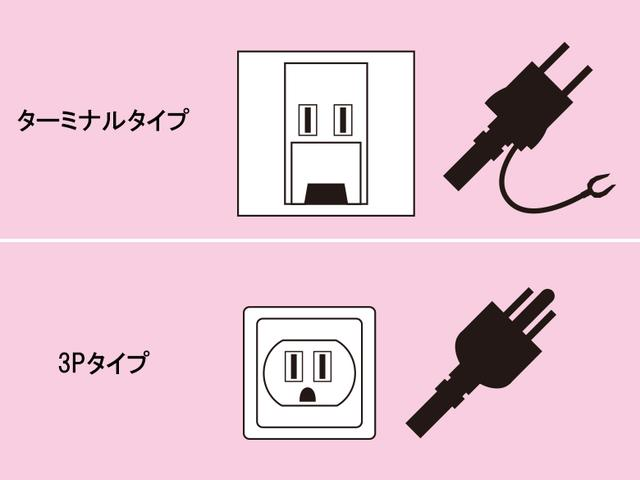 画像: 【アース付きコンセント】アースを必ず接続したほうがいい理由。何のために必要なのか知ってる?