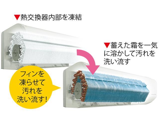 画像1: 【エアコン選び&使い方】室外機の掃除は必要?サーキュレーターは夏と冬で使い分けよう