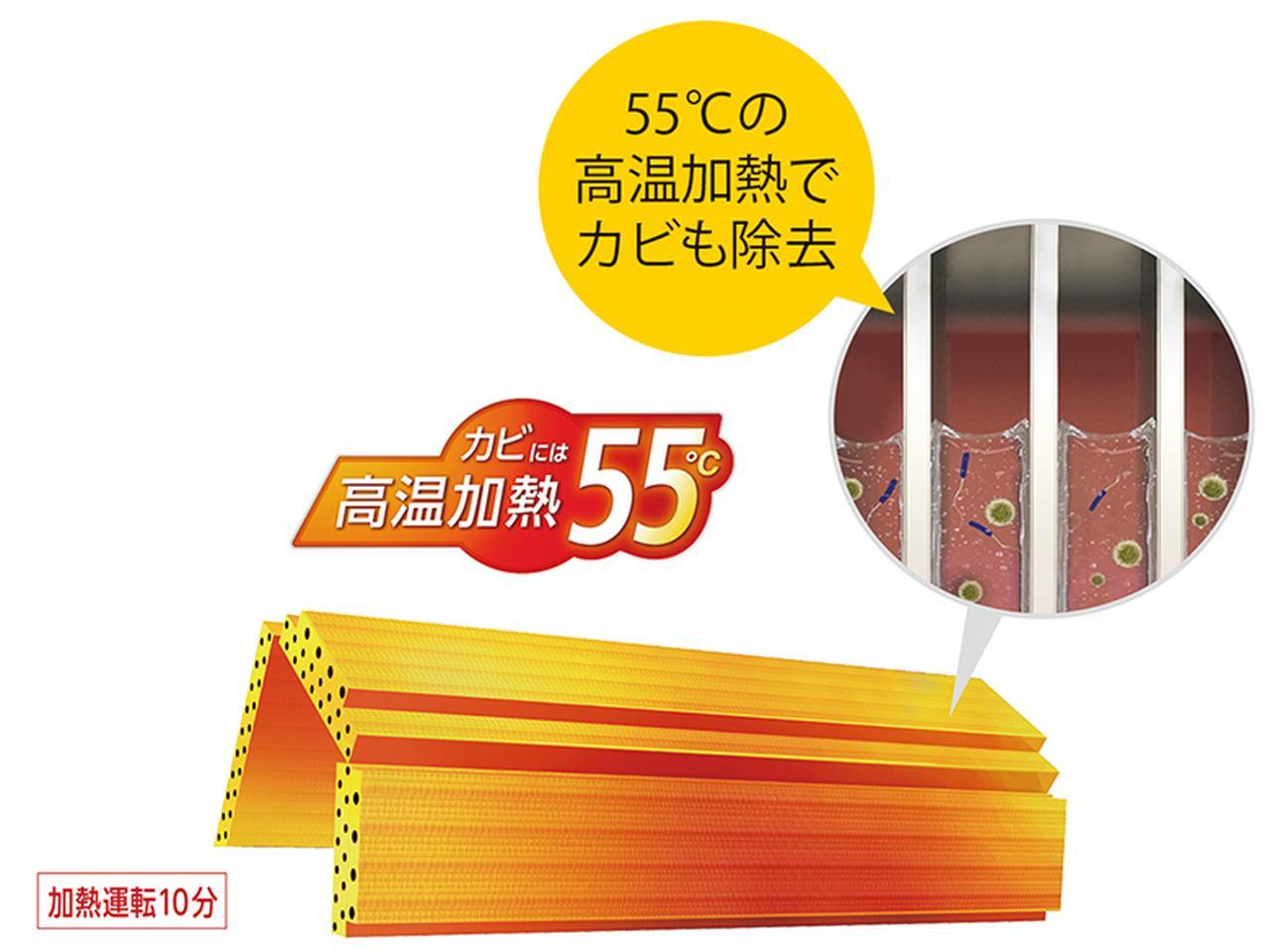 画像3: 【エアコン選び&使い方】室外機の掃除は必要?サーキュレーターは夏と冬で使い分けよう