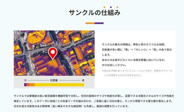 画像: suncle.jp