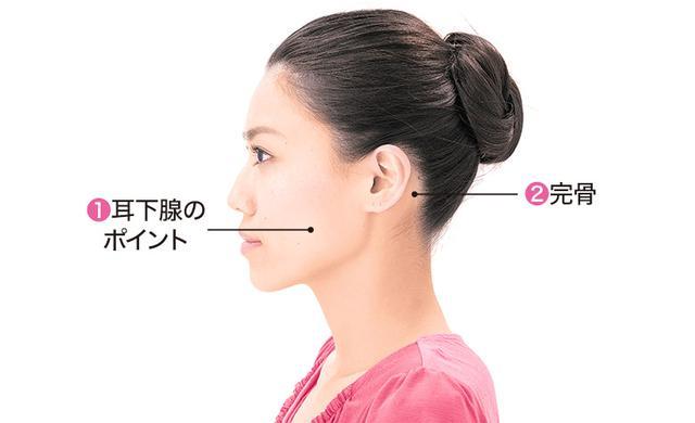 画像1: 「耳の下もみ」のやり方