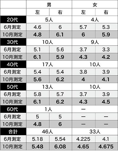 画像: 大阪府泉大津市「あしゆびプロジェクト」ホームページより引用改変