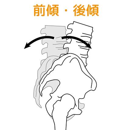 画像1: 【骨盤リセットダイエットのやり方】体のゆがみを治すと痩せる!バストもフェイスラインもリフトアップする