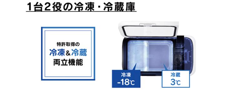 画像: 冷凍 と 冷蔵 を使い分けたい食材はけっこう多い。連泊するキャンプなどでも氷が使えるので心強い。
