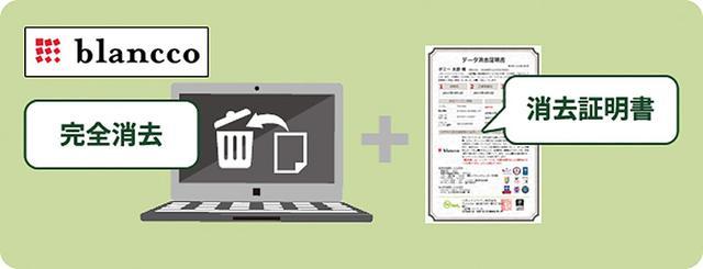 画像: オプションでパソコンのデータ消去サービス(3240円)も。消去後は証明書が発行される。壊れたパソコンもOK。