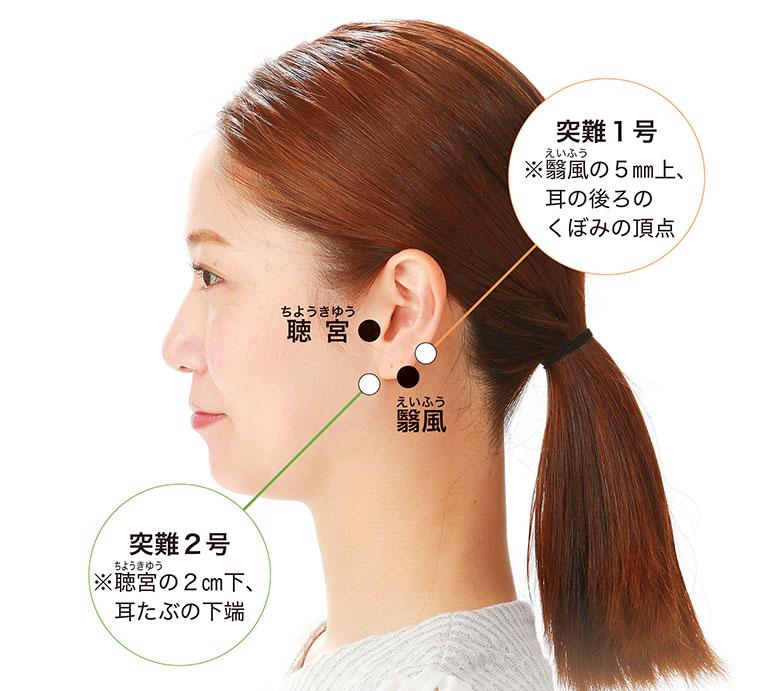 画像: 自然治癒力を高めれば難聴は治せる!
