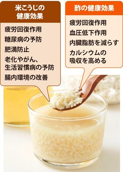 画像: 酢こうじにすると酢とこうじの健康効果が同時にとれる!
