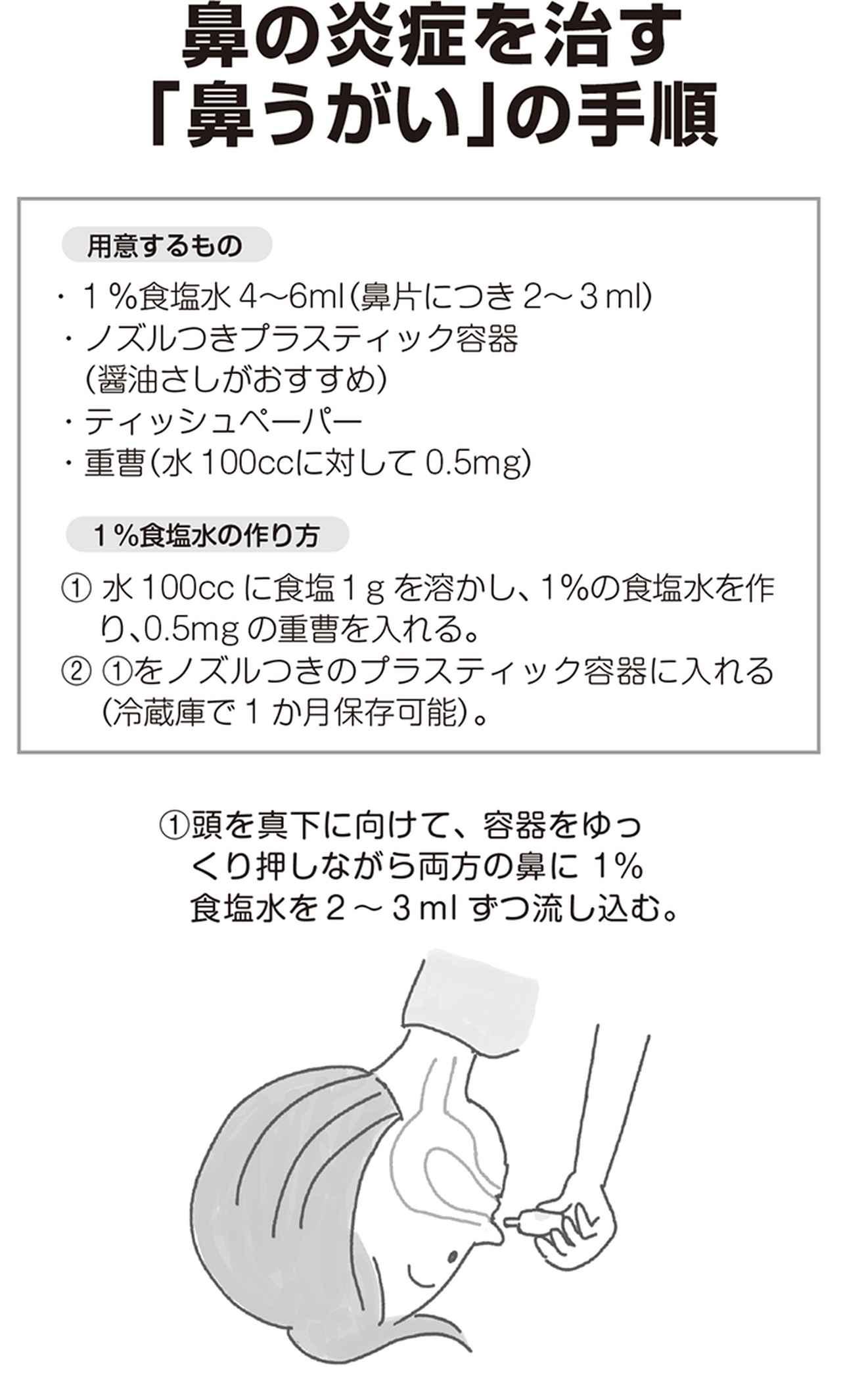 画像1: 鼻うがいのやり方と手順