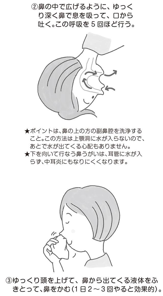 画像2: 鼻うがいのやり方と手順