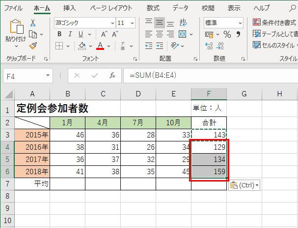 画像: 選択していたセル(F4、F5、F6)に元のセル(F3)と同じ関数が設定されて、各年ごとの合計が自動的に表示された。