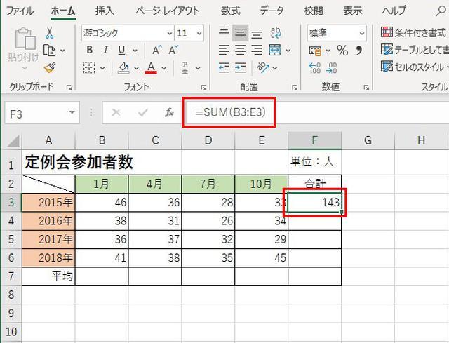 画像: 合計が表示されているセル(F3)を選択すると、このセルに「=SUM(B3:E3)」という関数が設定されているのが分かる。