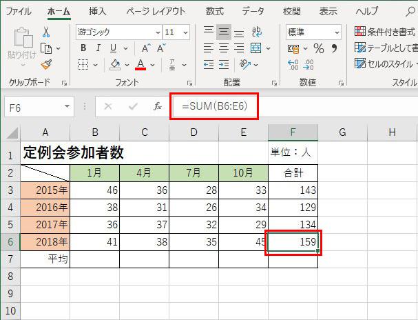 画像: たとえば、2018年の合計欄(F6)を見ると、合計するセルがB6からE6になっている。単純にF3の内容がコピーされたのではなく、対応した行に合わせて内容が調整されている。