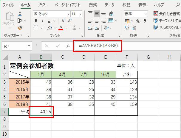 画像: 選択していたセルの下に平均値が表示された。