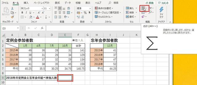 画像: 2018年の定例会と忘年会の延べ参加者数を計算するため、E9にF6とI6の合計を表示させよう。合計値を入れたいセル(この場合はE9)を選んで、「ホーム」画面右上の「Σ」を押す。