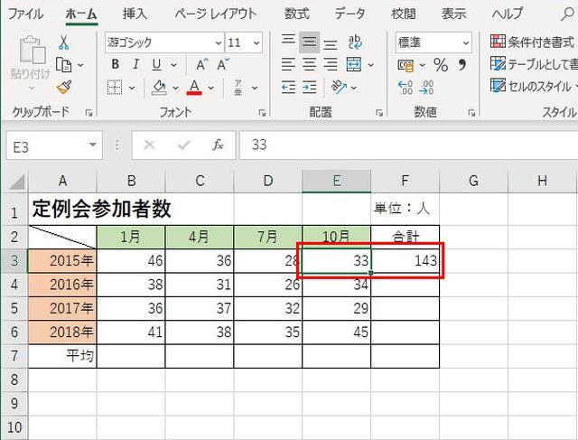 画像: 2015年10月の数字を「31」から「33」に修正。合計欄の数字が自動的に変わった。