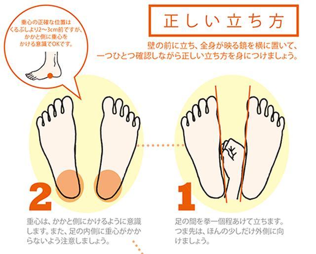 速く歩くときの脚の痛み
