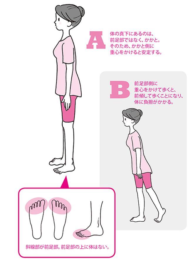 画像: 重心の位置を変えれば、足は驚きの軽さに