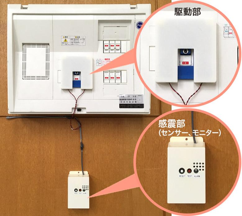 画像: 駆動部を分電盤の漏電ブレーカーに取り付け、その下方に、ケーブルで接続した感震部を設置する。