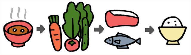 画像3: 【内臓脂肪の落とし方】脂肪を燃やす食事のコツと断食「味噌汁ファスティング」のやり方