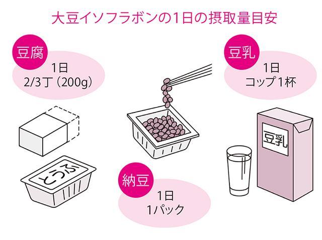 画像: 大豆イソフラボンを1日1回は摂る