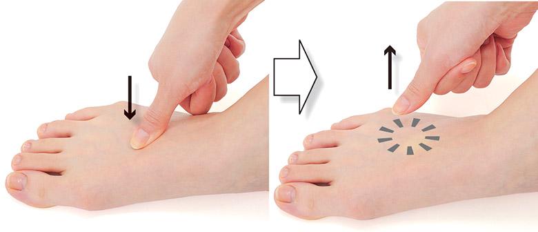の 足 の しびれ こう