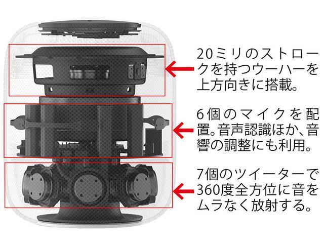 画像: HomePodの日本発売開始!iPhoneとの使い勝手の良さはピカイチ