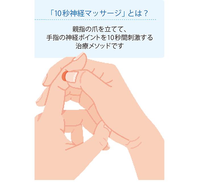 画像: 指をラクに動かせるようになる