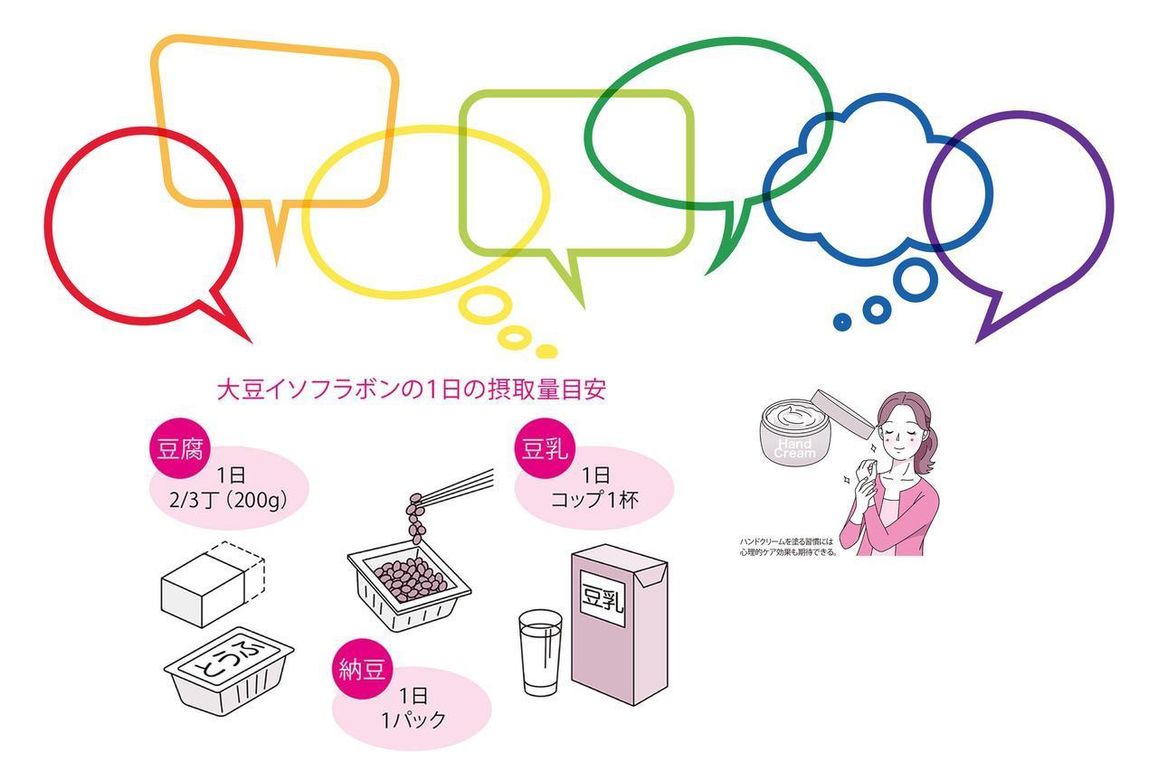 画像: 【ヘバーデン結節 Q&A】まずは何科?手術は可能?改善に役立つ食べ物は?美容液は効果ある? - 特選街web