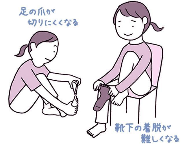 画像: 股関節の動きが悪くなると日常生活にさまざまな支障が出る