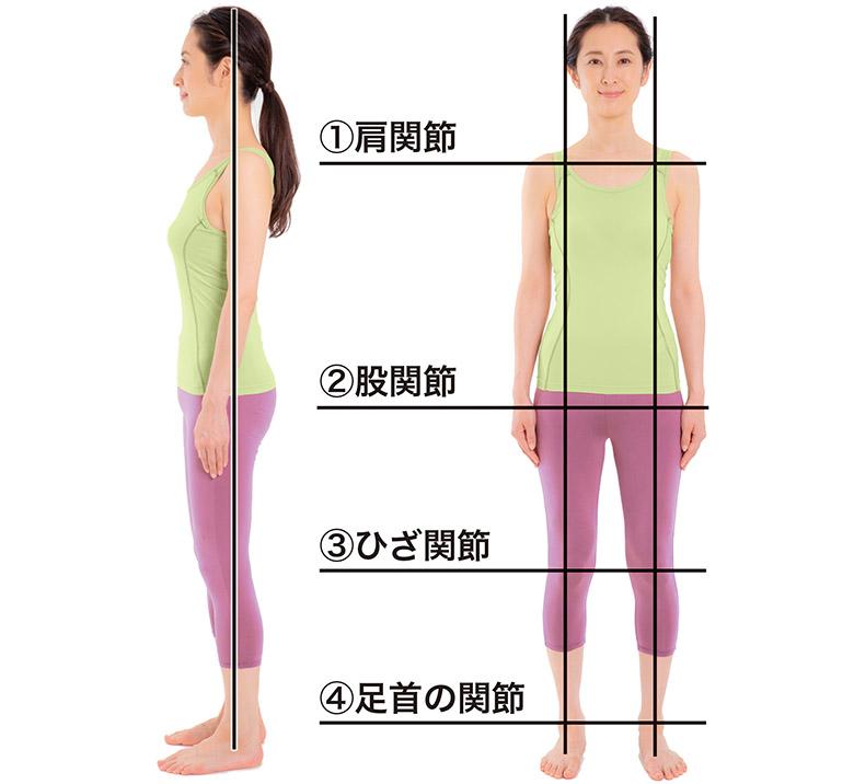画像: 【エゴスキュー体操とは】股関節の痛みを改善する3ポーズを紹介!