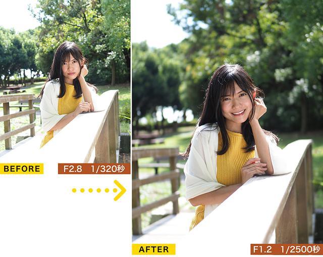 画像: プログラムAEでカメラが選んだ絞りはF2.8。プログラムシフトで開放F1.2に設定した。