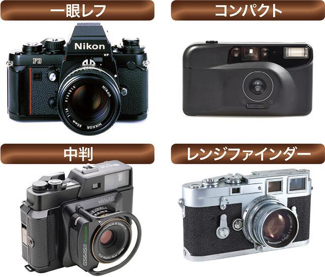 画像1: 【フィルム写真の始め方】カメラは中古で入手しよう。大手メーカーの人気モデルが狙い目