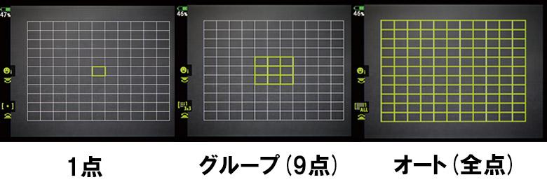 画像: メーカーなどにもよるが、フォーカスエリアは基本的に1点/グループ/オート(全点)から選択できる。