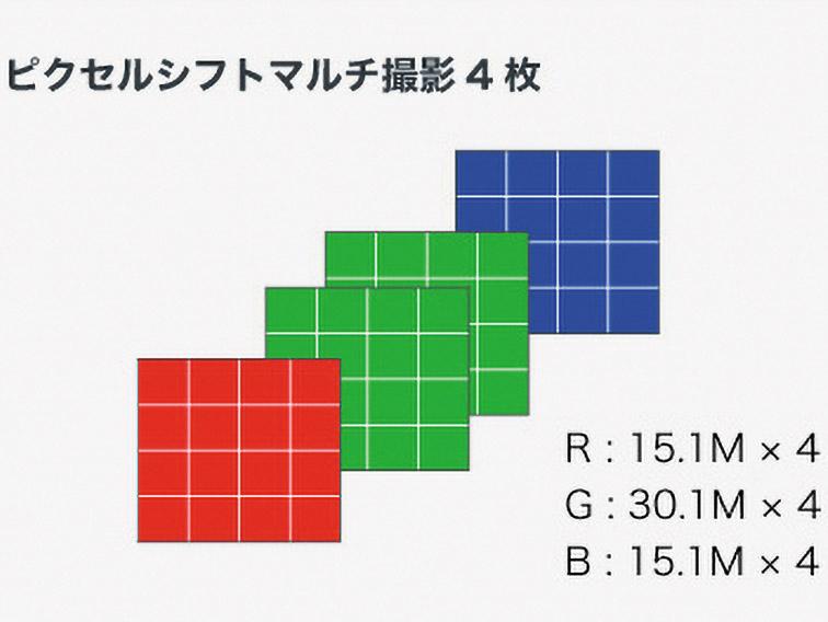 画像: 【α7RⅣ】2億画素を超える超高精細画像を生成できるソニーの最新ミラーレス