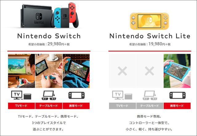画像: www.nintendo.co.jp