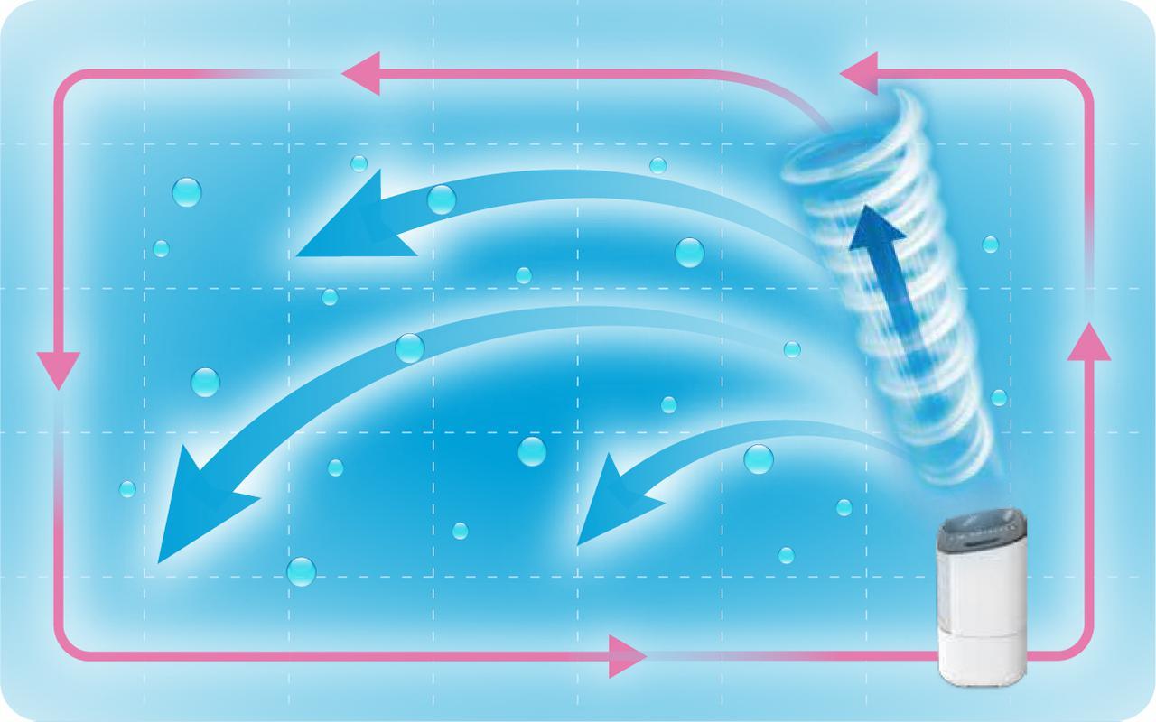 画像: ①加湿器×サーキュレーターで効率よく部屋全体を快適加湿