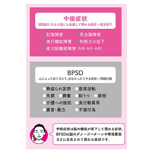 画像: 中核症状とBPSDの違い。中核症状は脳の機能が低下して現れる症状。 BPSDは脳のダメージパターンや環境要因などに左右されて現れる症状です。