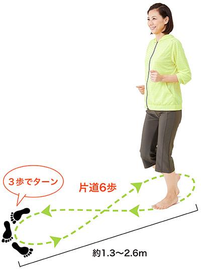 画像2: 【スロージョギングとは】ウォーキングと効果に違いはある?92歳もできた「正しい走り方」を解説!