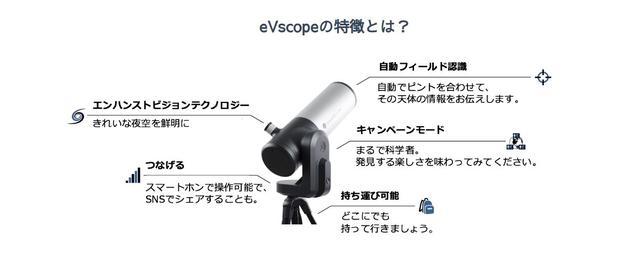 画像2: japan.unistellaroptics.com