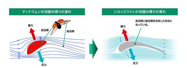 画像1: jp.sharp