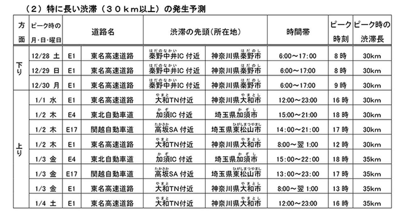 画像2: www.c-nexco.co.jp