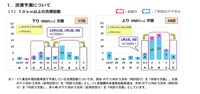 画像1: www.c-nexco.co.jp