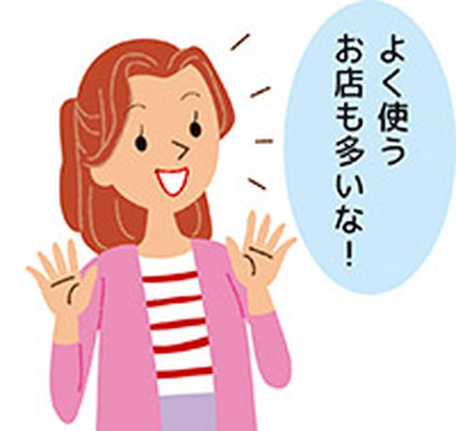 画像: 【キャッシュレス入門編】 Q3. キャッシュレス決済はどんな店で使えるの?