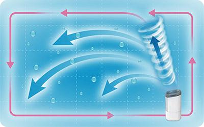 画像3: 【人気加湿器6モデルを比較】加湿方式の違いを知ろう!今は「スチーム式」が人気な理由